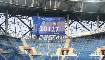 Посещаемость российского футбола на выходных